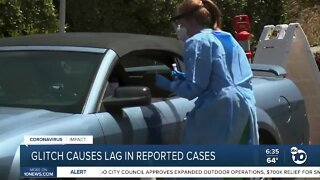 Questions raised over accuracy of California virus test results