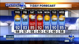 Getting hotter for Denver the next few days