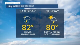 Storms, rain possible this weekend