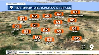 A quiet weather pattern to start 2021