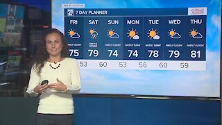 Forecast: Mostly sunny and less humid