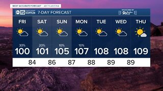 FORECAST: Monsoon kicking into the gear this week!