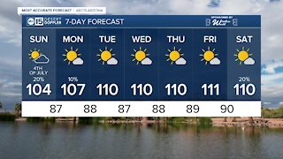 MOST ACCURATE FORECAST: Storm chances continue through 4th of July weekend