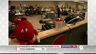 American Red Cross needs donations