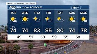 Slight storm chances continue Monday night into Tuesday morning