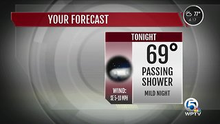 Early evening forecast
