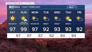 MOST ACCURATE FORECAST: Hot Easter weekend ahead!