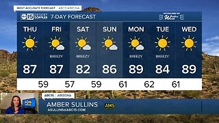FORECAST: Warming up across Arizona
