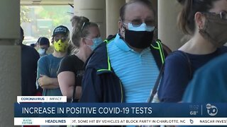 Increase in positive COVID-19 tests in San Diego County