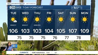 Tuesday heat, winds a concern for fires across the state