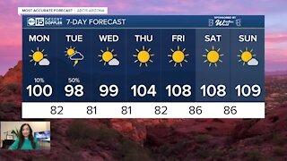 Storm chances and cooler temperatures continue