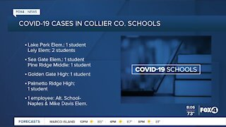 COVID-19 cases in Southwest Florida 9/22