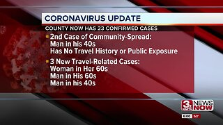 Second community-spread case in Douglas County confirmed, total cases at 23 in county