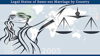 ⚖️ Legal Status of Same-sex Marriage by Country