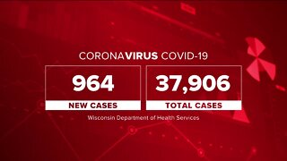 COVID-19 spikes in Wisconsin reported on Tuesday