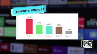 Favorite TV Streaming Services