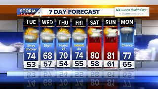 Mostly cloudy Monday night, lows in the 50s