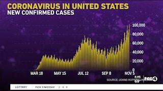 Coronavirus in the United States