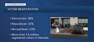 36,000 new voters registered to vote in Nevada