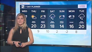 Scattered flurries possible with mostly to partly cloudy skies