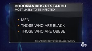 Who is most likely to be infected by COVID-19?