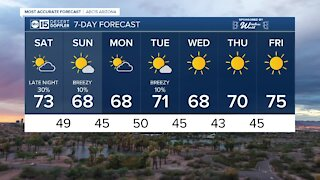 FORECAST: More wind, rain and snow this weekend as next storm comes to Arizona
