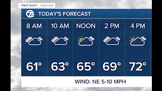 Metro Detroit Forecast: Mostly cloudy & cool