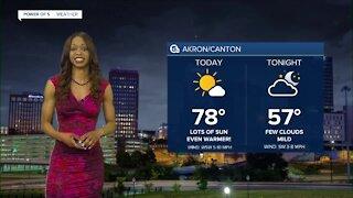 Akron weather