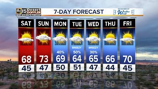 Pleasant weekend weather ahead for the Valley