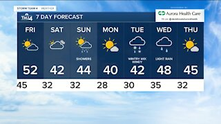 Friday is windy with temps in the lower 50s