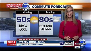 First Alert Action Day: Monday - strong afternoon storms