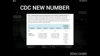 China virus CDC NUMBERS