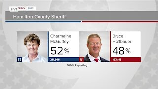 McGuffey, Deters win Hamilton County sheriff, prosecutor