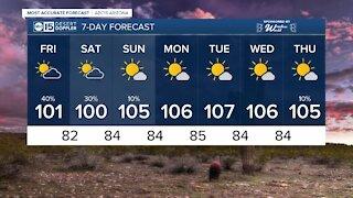 Rain chances this weekend