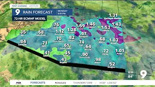 Cooler temperatures and some thundershowers arrive this weekend