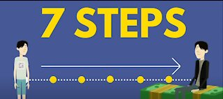 How To Retire Early - Steps To Achieving Financial Freedom