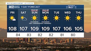 HOT weekend ahead in the Valley