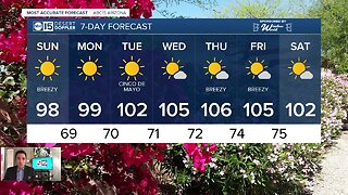 FORECAST: A slight break from the triple digits this weekend