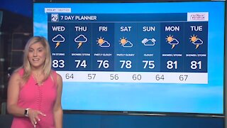 Today's Forecast: Mostly cloudy and humid with showers and storms later on