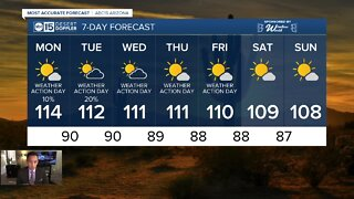 FORECAST: Excessive Heat Warnings for the week ahead!