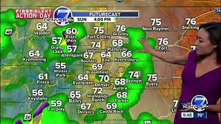 Scattered, strong storms expected Sunday