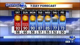 More record heat for Denver Saturday