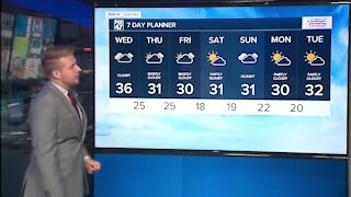 Today's Forecast: Cloudy, dry, uneventful weather continues