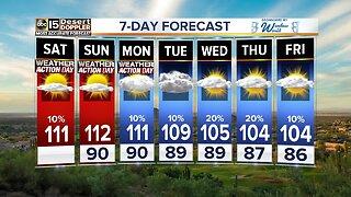 FORECAST: Excessive Heat Warnings this weekend