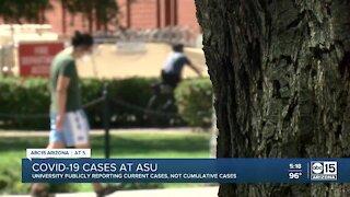COVID-19 cases at ASU