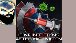 COVID Infections AFTER Vaccination