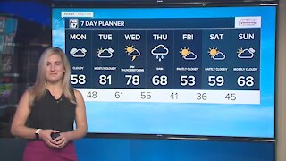 Breezy with mostly to partly cloudy skies