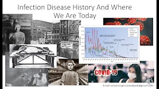 Infectious Disease History and Today - 1. History