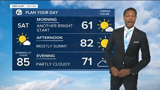 Weekend forecast brings the warmth
