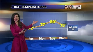 13 First Alert Las Vegas Weather March 24 Morning
